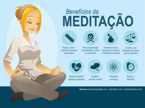 beneficios da meditaçao