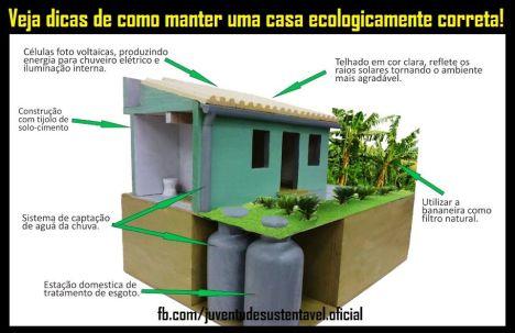 casa ecologicamente correta