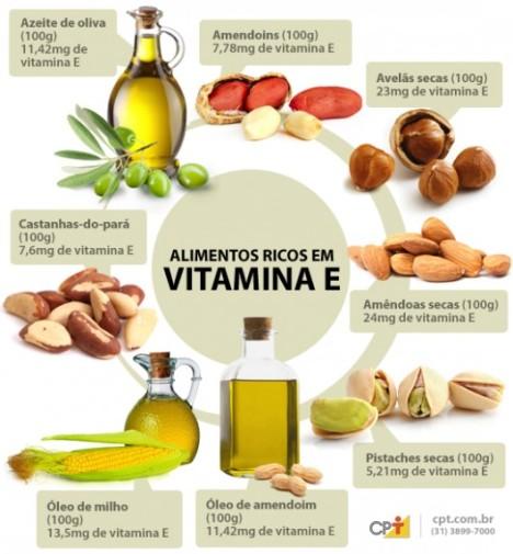 12.alimentos-vitamina-e-cursos-cpt