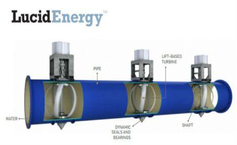 Geração de energia por meio de turbinas instaladas em encanamentos já funciona em cidade dos EUA 2
