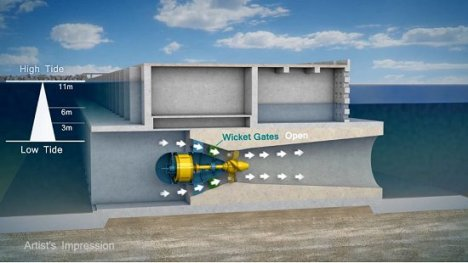 Hidrelétricas marinhas para explorar energia das marés 1