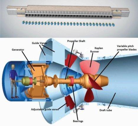 Hidrelétricas marinhas para explorar energia das marés 2