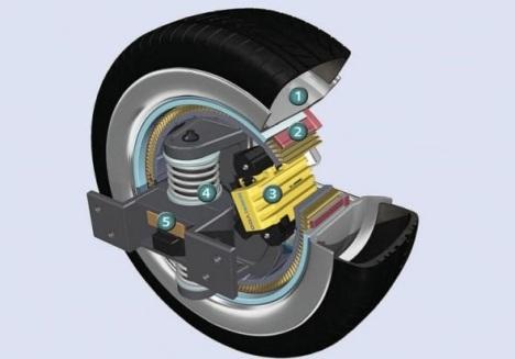 roda-carro-eletrico